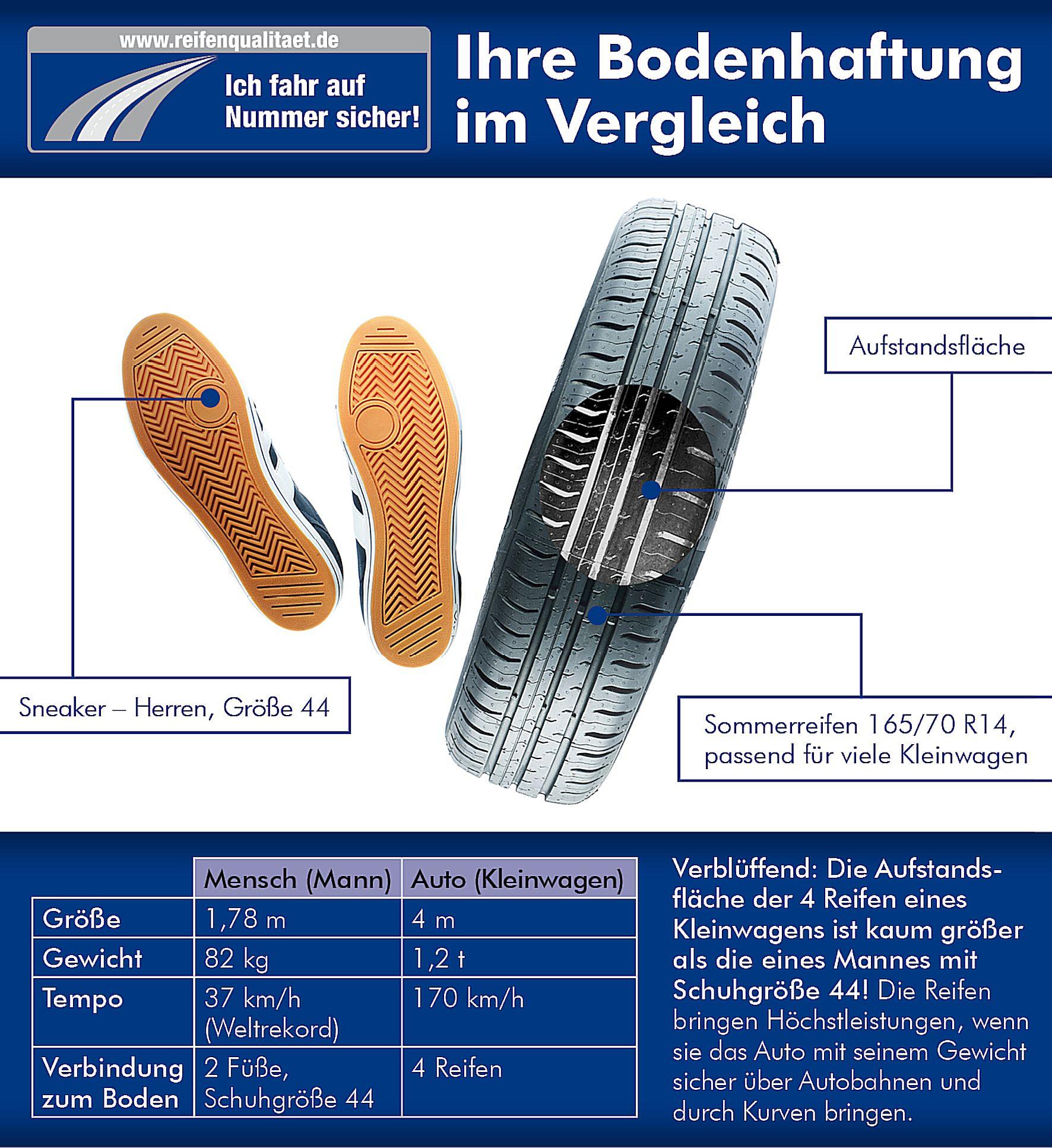 mid Groß-Gerau - Der Blick auf die Aufstandsflächen von Schuhen und Reifen zeigt: Reichlich Profil ist dringend nötig. DVR